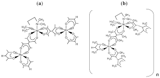 ijms free full text vcd studies on chiral characters of metal