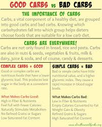 good carbs vs bad carbs about low carb foods