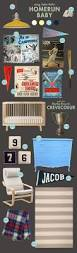 best 25 vintage baseball room ideas on pinterest vintage