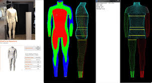 Program For Designing Clothes Tc 2 Textile Clothing Technology Corporation 3d Body Scanning