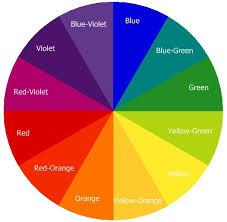 colour wheel colour schemes 2303