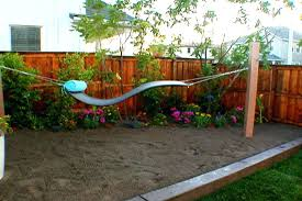 Landscape Ideas For Backyards With Pictures Backyard Small Backyard Landscaping Ideas Backyard Landscaping