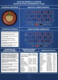 Ganar Ruleta Casino Sistemas Estrategias Y Trucos Para - roulettegeeks estrategias y tácticas para ganar en ruleta