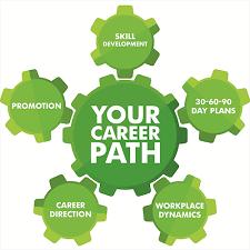career development plans create a career development plan to achieve your goals