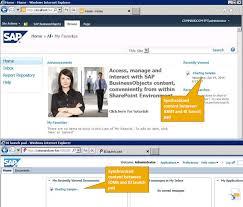Sample Resume For Sharepoint Developer Overview Of Sap Bi 4 X Integration Option For Microsoft Sharepoint