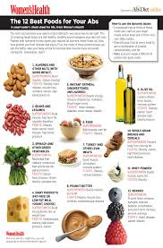 the 12 best foods for your stomach abs recipes u0026 drinks babamail