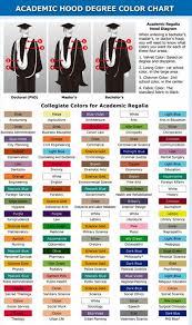 academic regalia academic regalia graduation