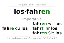 si e de table imperative losfahren all tables exles and downloads