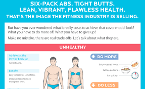 infographic here s the cost of getting lean is it really worth the