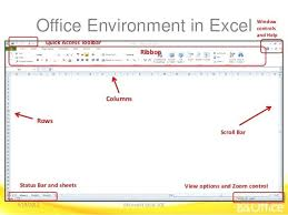 layout manager tutorialspoint excel tutorials 2010 lesson the format as table office excel free