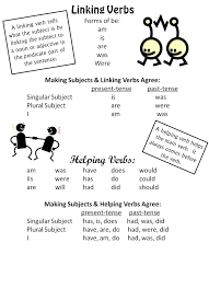 free linking verb and helping verb reference poster kathy hutto