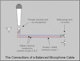 microphone wiring diagram