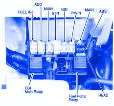 kia sportage 2011 engine fuse box block circuit breaker diagram