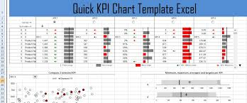 Sle Excel Spreadsheet Templates It Kpi Template 49 Images Kpi Dashboard Excel Template Free