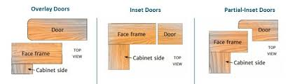 what is the inset of a cabinet hinge choosing the right cabinet hinge for your project