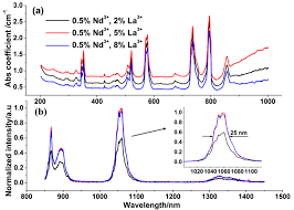 efficient continuous wave and 739 fs mode locked laser on a novel