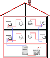electrical wiring drawing for house u2013 the wiring diagram