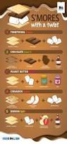 food lion hours on thanksgiving best 25 campfire snacks ideas only on pinterest campfire food
