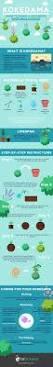 best 25 moss garden ideas on pinterest growing moss moss art