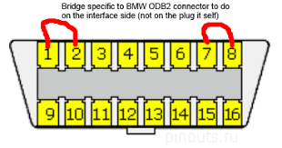 bmw ews wiring diagram bmw stereo wiring harness wiring diagram