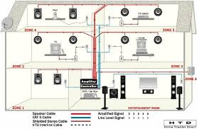 whole home wiring diagram whole wiring diagrams instruction