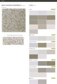 image result for new venetian gold granite with backsplash