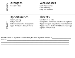 image result for swot analysis for teachers theory