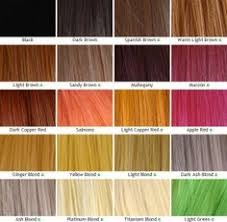 what is kanekalon hair types chart two tone goodness d diy hair extension supplies pinterest