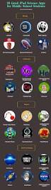 best 25 apps for ideas on pinterest best free apps