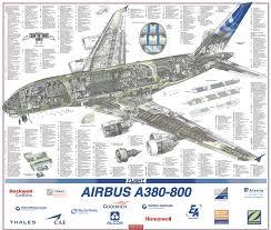 airbus a380 800 cutaway drawing airliner cutaway drawings