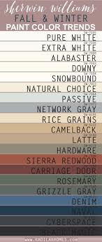 is sherwin williams white a choice for kitchen cabinets sherwin williams fall winter paint color trends