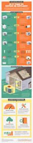 How To Design Home Hvac System by Best 25 Heating And Cooling Units Ideas On Pinterest Home Ac