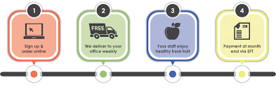deliver fruit the fruit cube fresh fruit delivered to your office