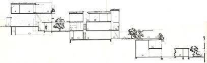 Villa Tugendhat Floor Plan by Gallery Of Villa Verde Housing Elemental 29 Social Housing