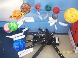 office 42 3d solar system without styrofoam balls solar system