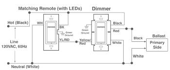 lutron wiring diagram lutron homeworks wiring diagram u2022 wiring