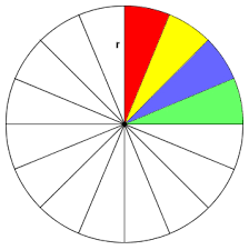 kreisberechnung fläche kreisfläche