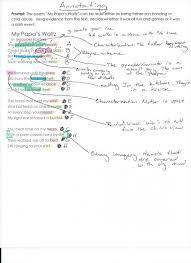 Example Of Poem Analysis Essay Poem Analysis Essay How To Write A Poem Analysis Essay Essays On