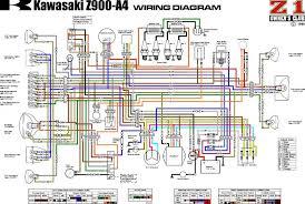 kawasaki wiring harness kawasaki wiring diagrams instruction