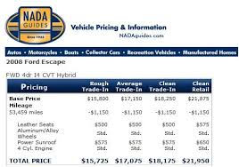 Car Insurance Estimates By Model by Car Insurance Estimates By Model Best Car Insurance Provider