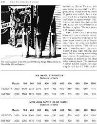 Ballistics Table Trajectory Table M Long Range Gr Match Trajectory By Yards