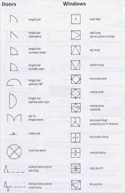floor plan abbreviations engineering drawing abbreviations and symbols pdf clipartxtras