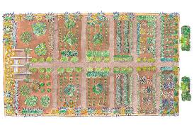 Backyard Kitchen Garden Vegetable Garden Design Layout With Others Backyard Vegetable