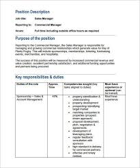 Commercial Manager Resume Property Description Sample 10 Property Manager Job Description