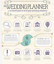 wedding planner guide wedding planning guides wedding planning