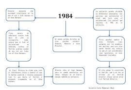 theme essay for 1984 1984 essays file george orwell por emmanuel pdf essay theme