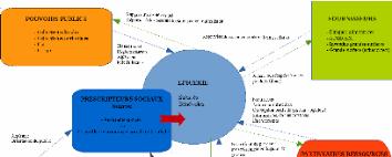 activit des si es sociaux 7010z activit駸des si鑒es sociaux 100 images 日本國自衛隊 the three