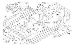 1985 club car 36v wiring diagram on 1985 images free download