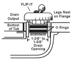 Bathtub Installation Guide Installation Of Flip It Tub Stopper Replacement Parts From Ppp