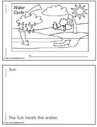 hands on water cycle fun water cycle rotisserie chicken and